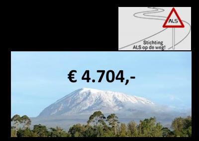 Mariska naar de Kilimanjaro